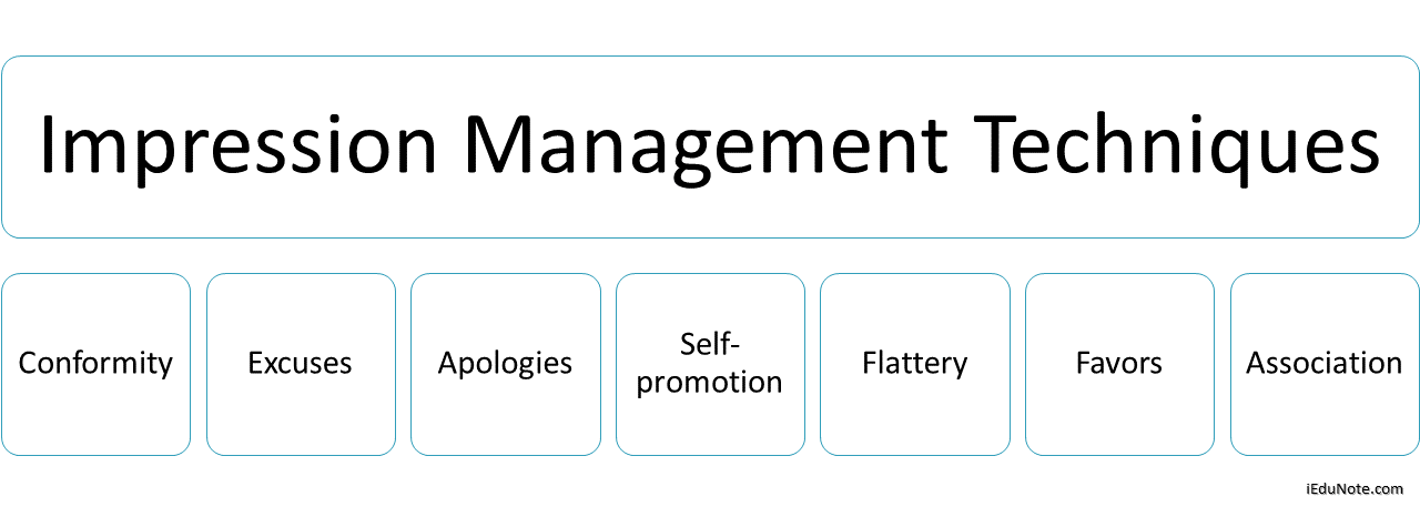 Impression Management Techniques