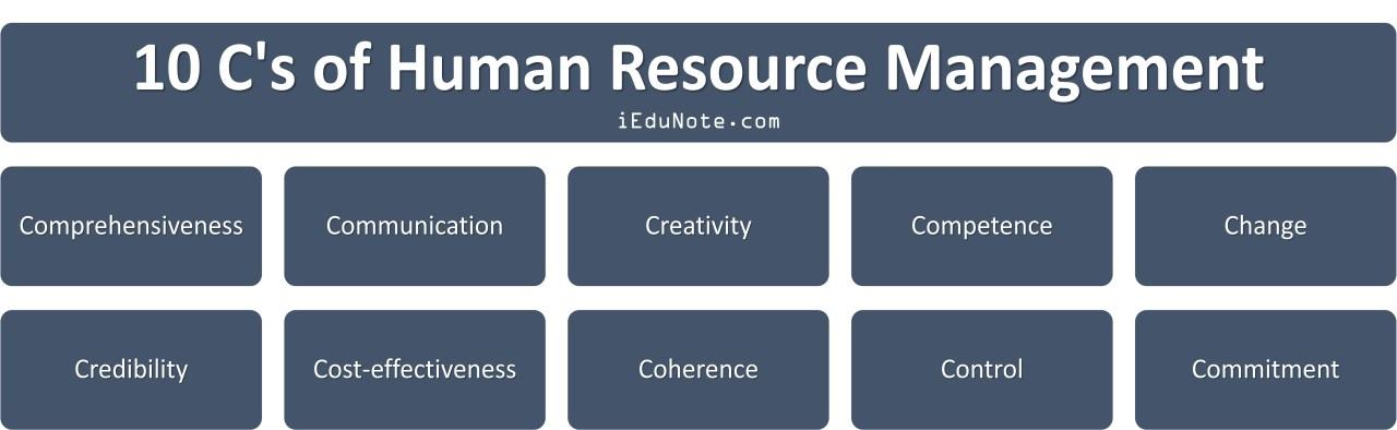 10 C's of Human Resource Management