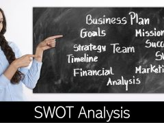 SWOT Analysis (Strengths, Weaknesses Opportunities, Threats)