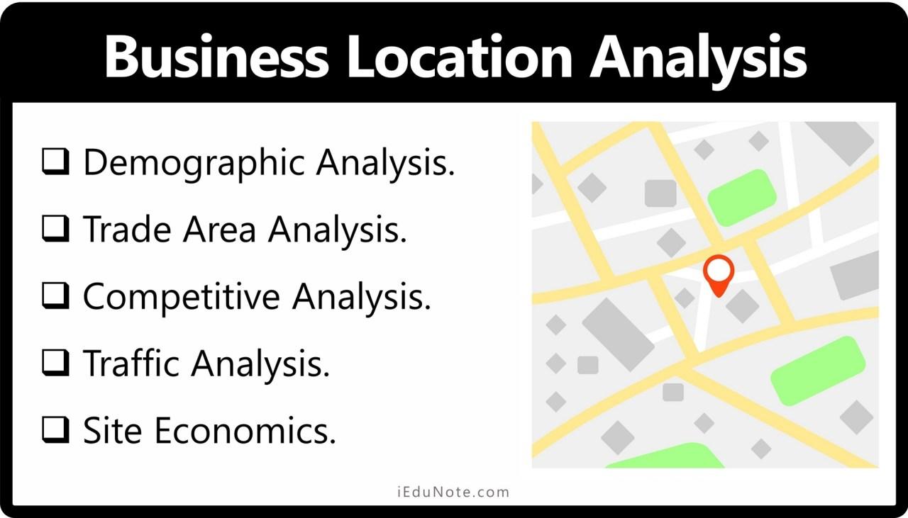 Business Location Analysis