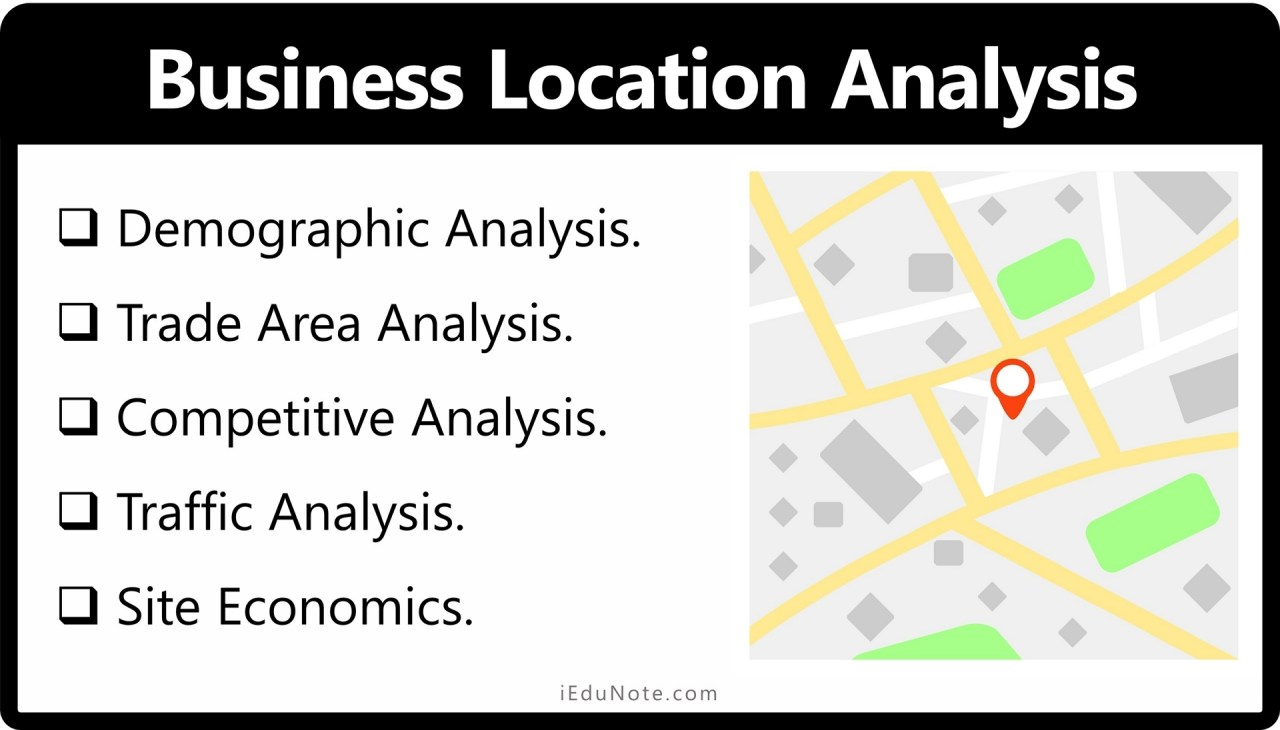 Business Location Analysis