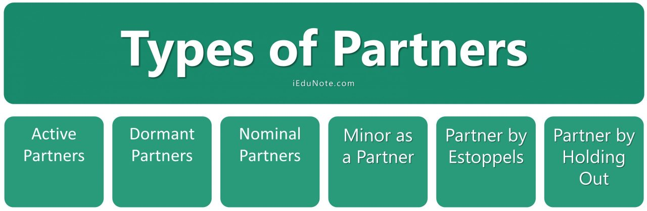 Types of Partners in Partnership Business