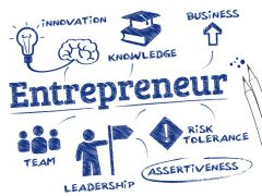 Entrepreneur: Definition, Characteristics, Types of Entrepreneur