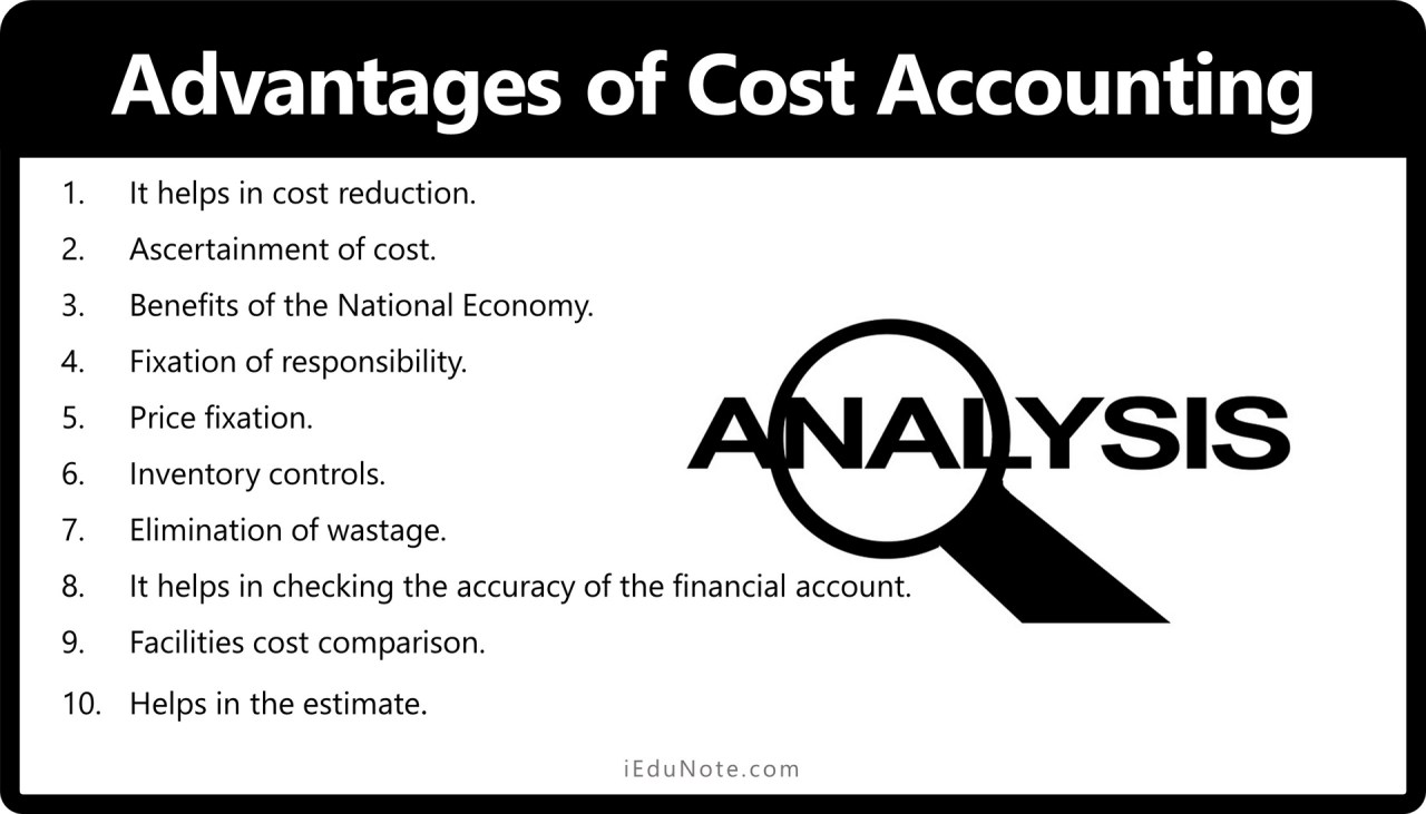 Role / Importance / Advantages of Cost Accounting