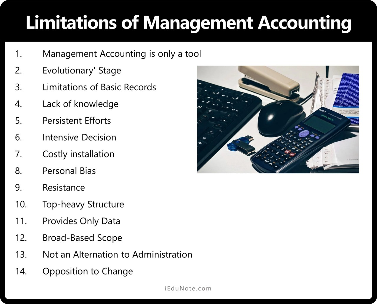 Limitations of Management Accounting