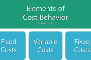 Cost Behavior: Fixed, Variable and Mixed Cost