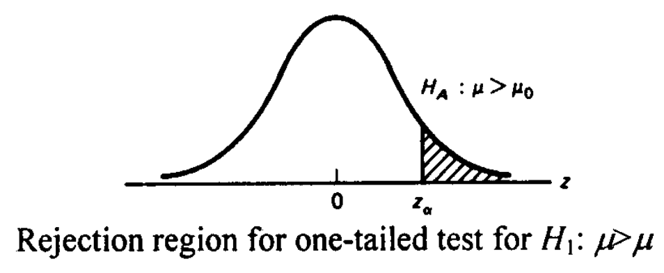 hypothesis testing making decision example 2