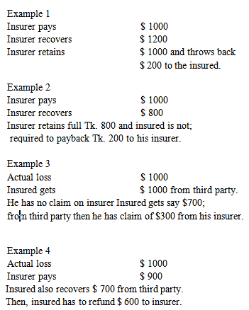 Subrogation Principle In Insurance How It Works