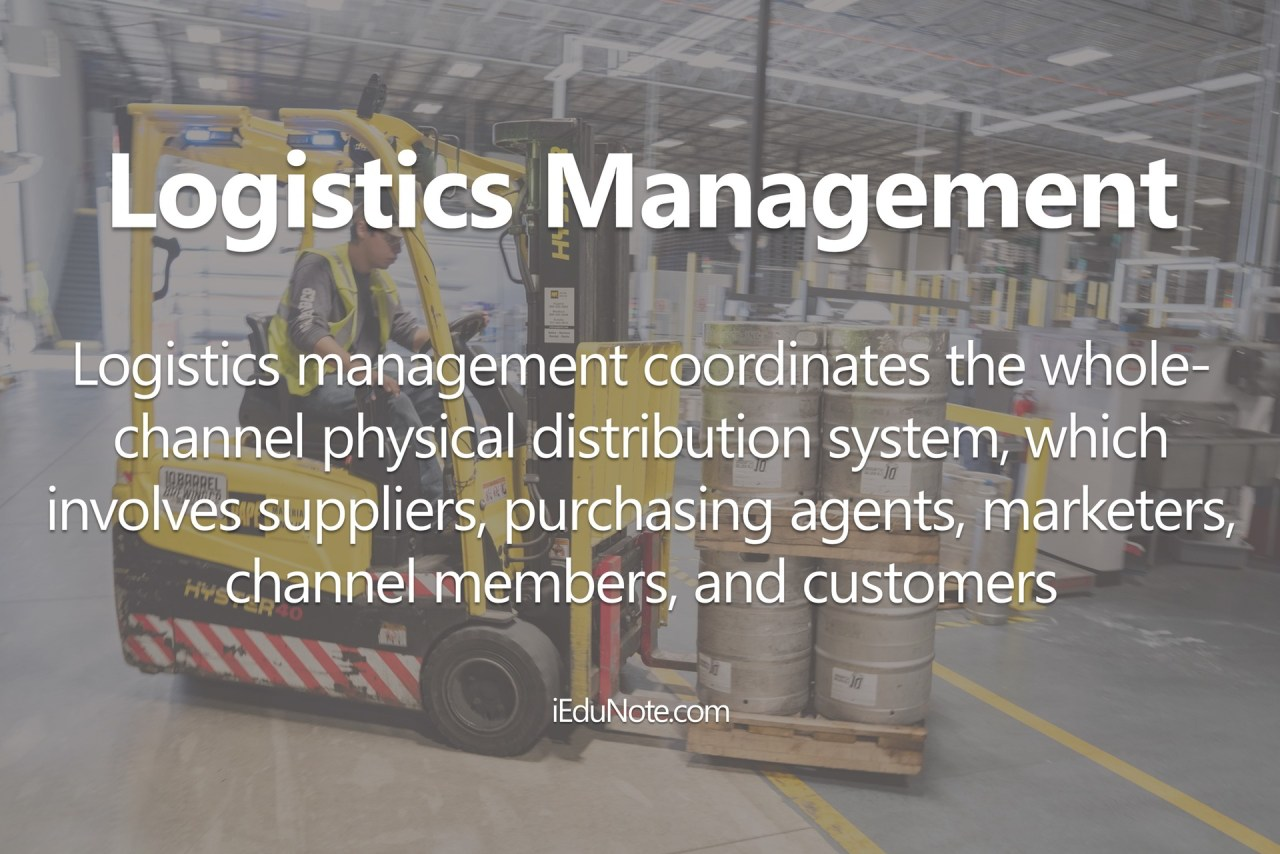 meaning of Logistics Management