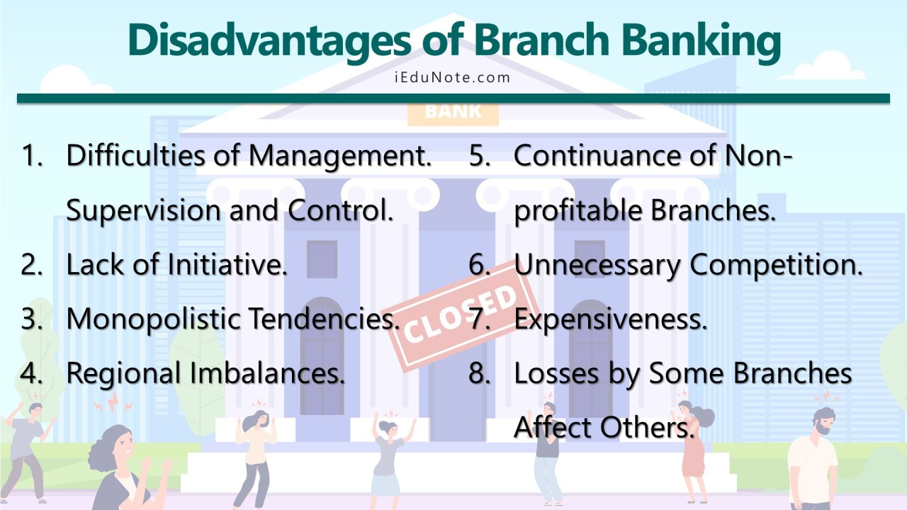 Disadvantages of Branch Banking