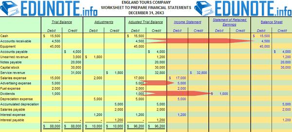38++ Preparing a worksheet involves accounting Top