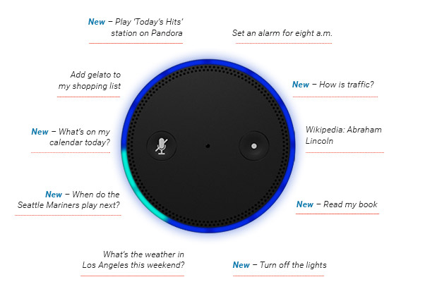 Amazon Echo Specs & Amazon Echo features