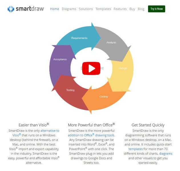 Best microsoft visio alternative for mac 2017 ieenews smartdraw best microsoft visio alternative for mac 2017 ccuart Images