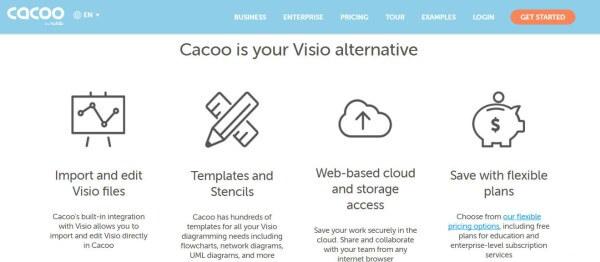 Which Are The Best Free Microsoft Visio Alternatives Ieenews