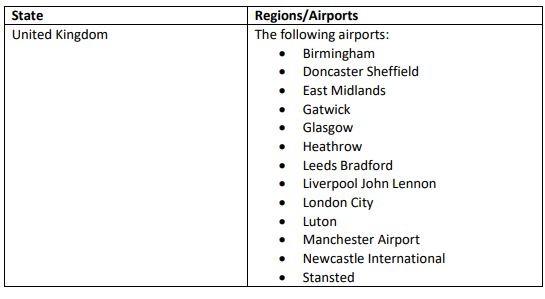 Κορωνοϊός: Μαύρη λίστα αεροδρομίων/χωρών της ΕΕ