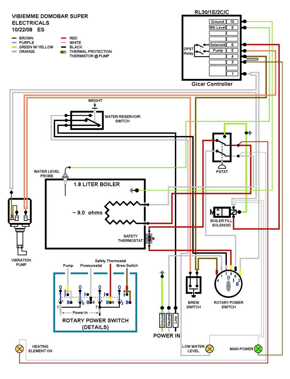 medium resolution of vibiemme domobar super electrical diagram basic coffee machine wiring diagram