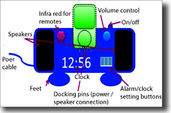 The diagram shows the parts of a dock for an mp3 player ielts adviser the diagram shows the parts of a dock for an mp3 player ccuart Image collections