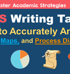 ielts writing task 1 how to accurately analyze charts maps and process diagrams [ 1280 x 720 Pixel ]