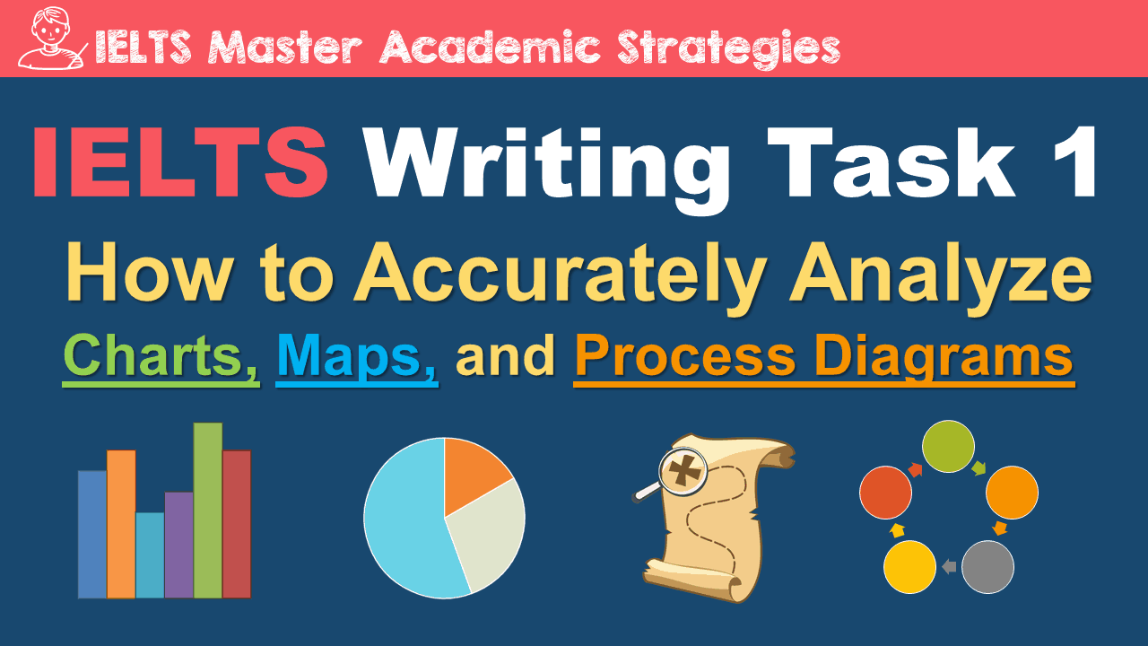 hight resolution of ielts writing task 1 how to accurately analyze charts maps and process diagrams