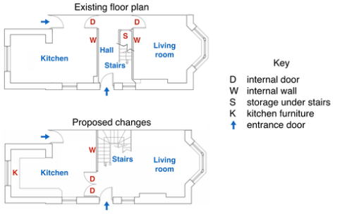 ielts task 1 The diagrams below show the existing ground floor plan of a house and