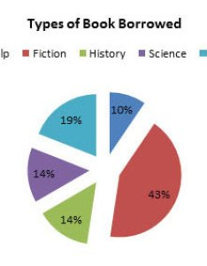 Model answer the line graph also ielts and pie chart rh ieltsbuddy
