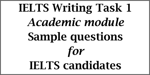 IELTS Academic Writing Task 1: Sample questions for