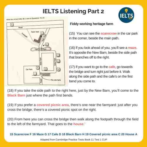 small resolution of ielts listening section two map reading and following instructions