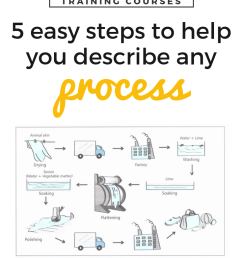 ielt writing diagram proces [ 735 x 1102 Pixel ]