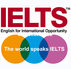 You have been invited to attend an interview for a place studying a course in a college IELTS EXAM