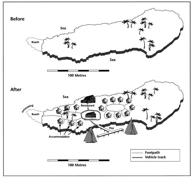 IELTS Academic Writing Task 1 Model Answer - Maps - An island
