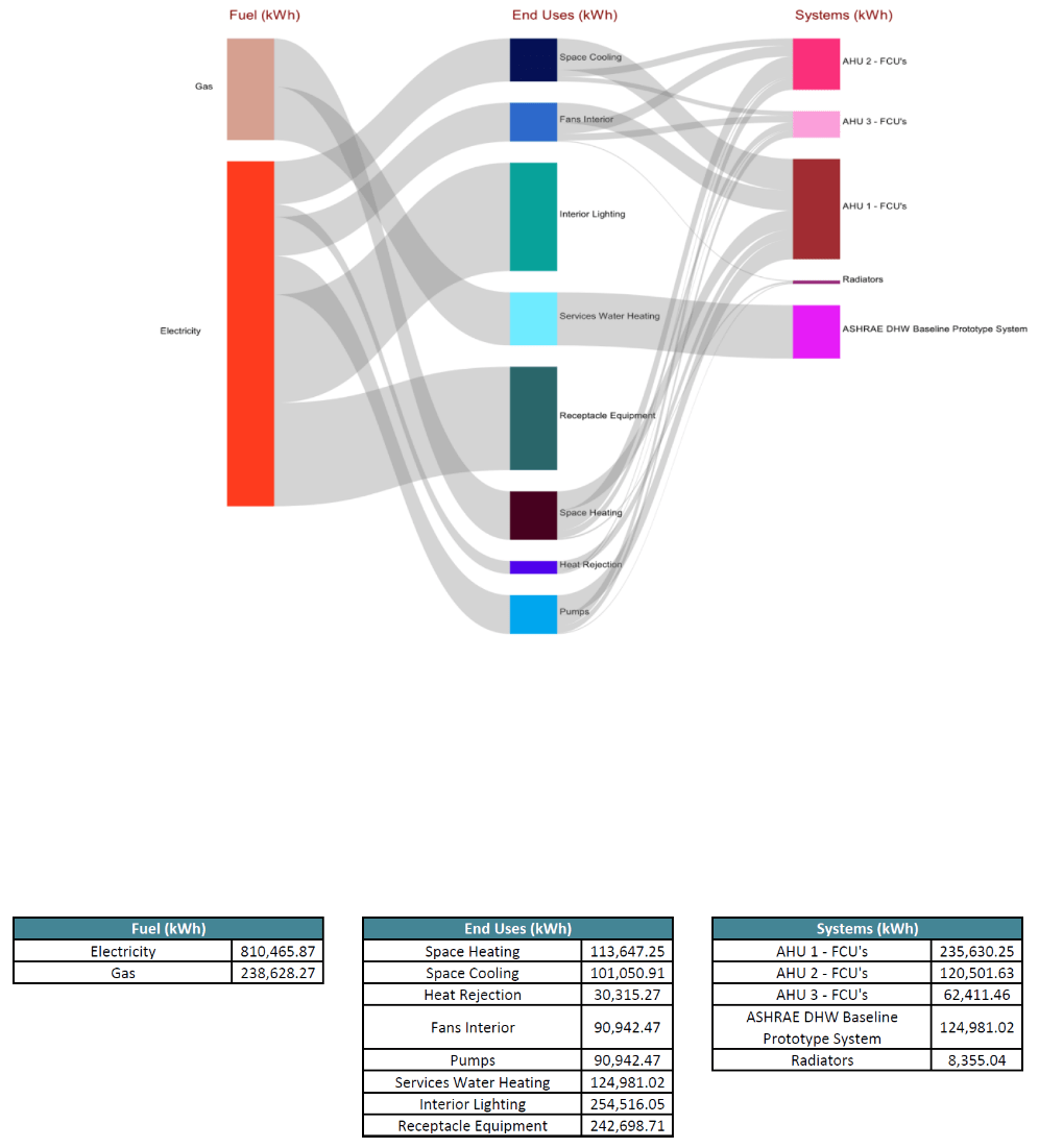 hight resolution of apache systems energy sankey diagram