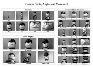 film shot types