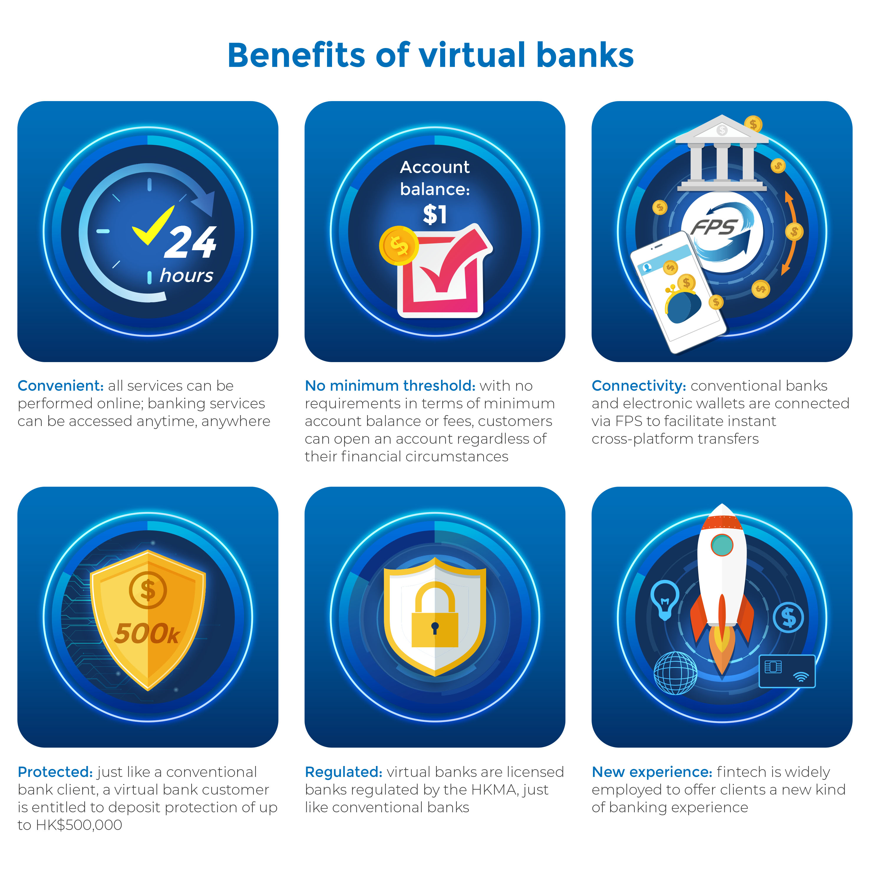 What Is A Virtual Bank