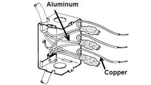 Is Aluminum Wiring Safe?