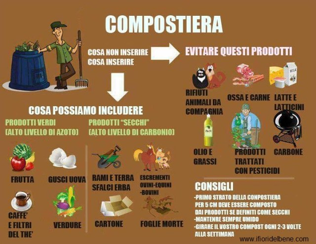 compostaggio
