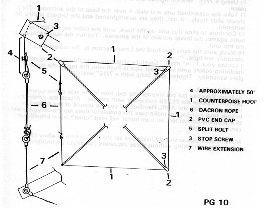 Gap An Antenna Wiring Diagram, Gap, Free Engine Image For