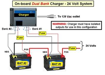 24 volt trolling motor battery wiring diagram amp charge circuit schematic great installation changing from 12v to 24v general forum mbgforum com rh 12 and