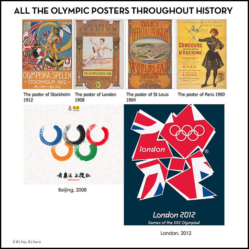Olympic Posters Throughout History