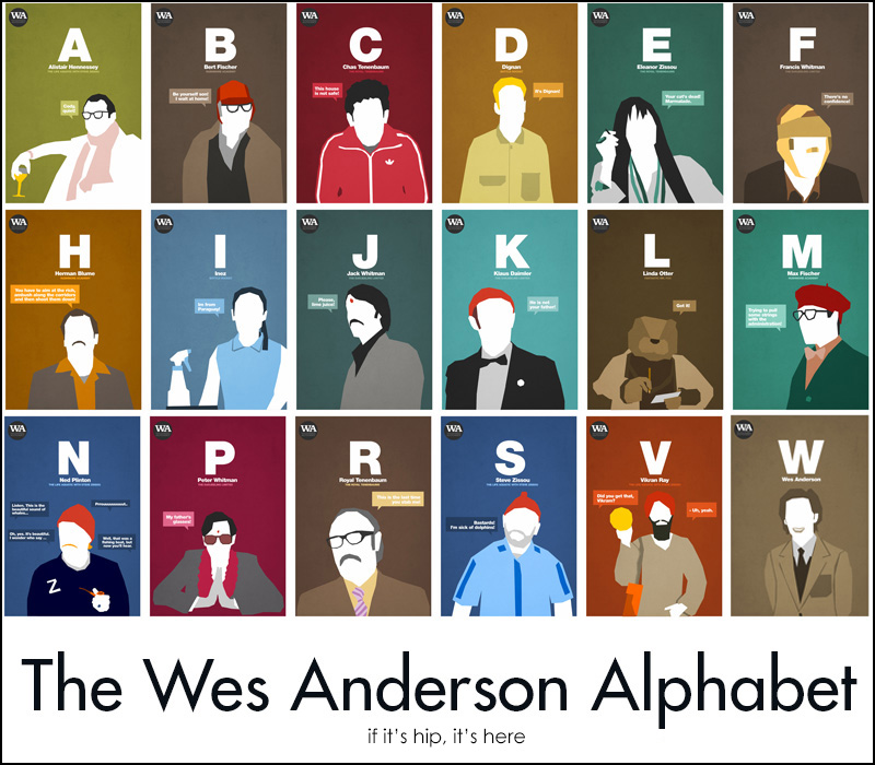 The Wes Anderson Alphabet By Hexagonall 18 Minimalist Posters Based On Cool And Quirky