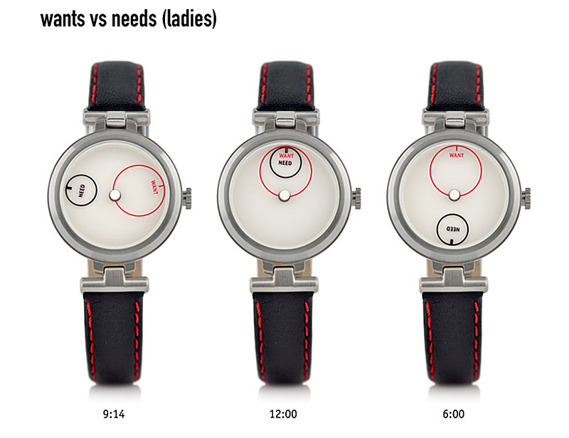 needs and wants venn diagram honeywell programmable thermostat wiring limited edition vs watches from mr the watch is a tool for questioning ourselves how does reflect relationship between our own at any given time