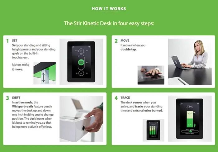 Stir Kinetic Desk How it workd IIHIH