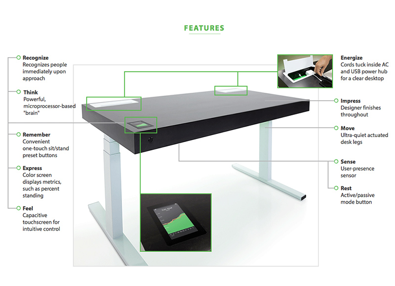 Stir Kinetic Desk features IIHIH
