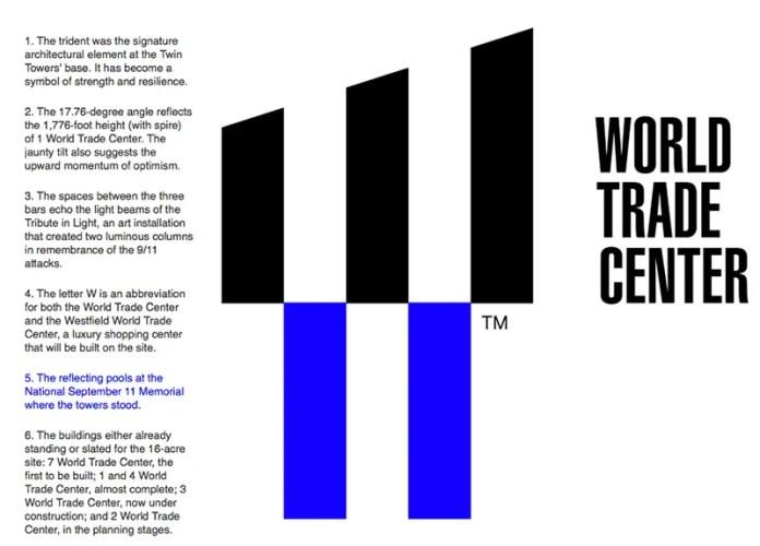 WTC logo frame 5 IIHIH
