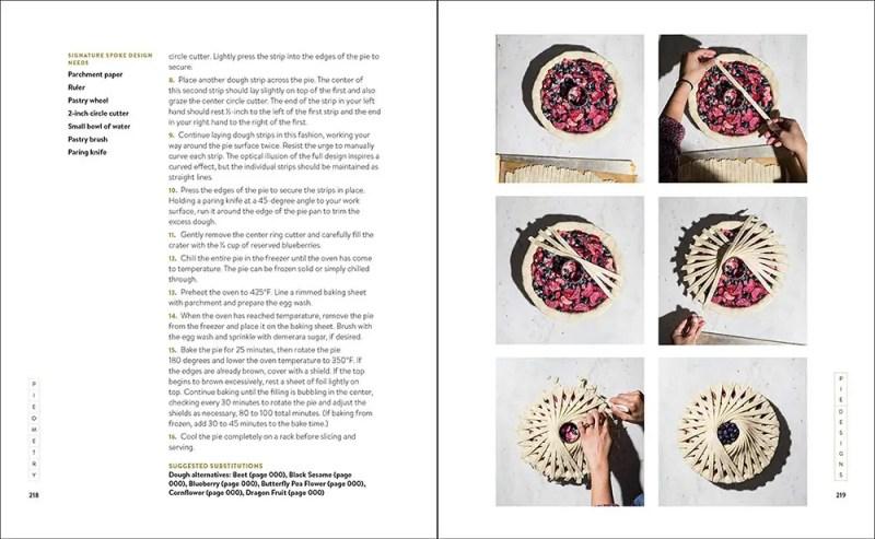 piometry cookbook