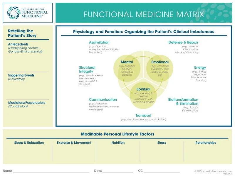 IFM Multiplies Practitioner Efficiency Through New ...