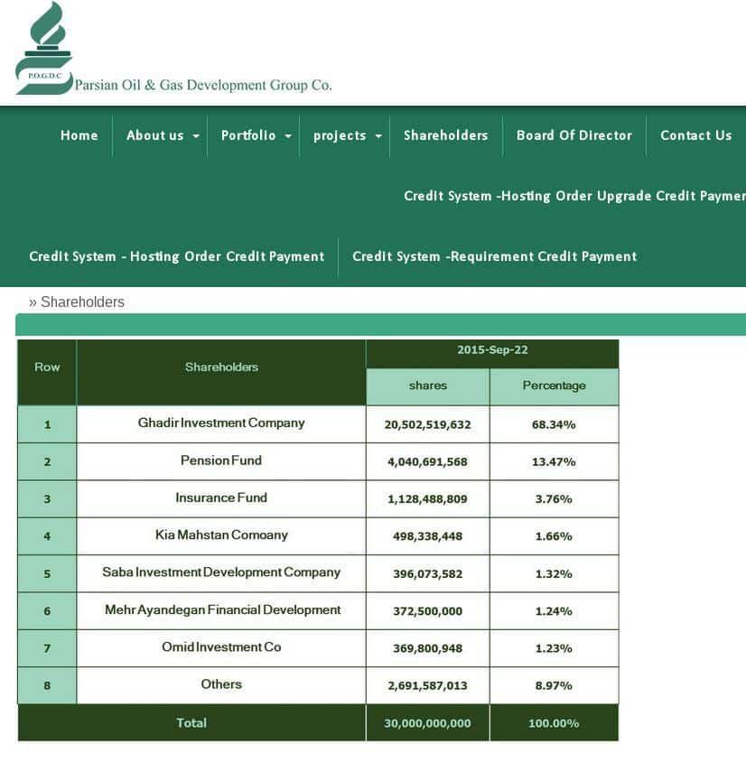 ifmat - Parsian Oil Gas Development Group Shareholders