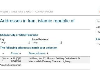 ifmat - ABB office in Iran