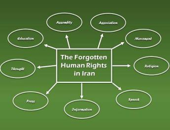 ifmat - Summary of repression and violations of human rights in Iran