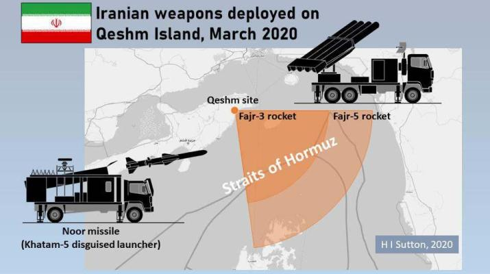 ifmat-Iran deploys Missiles covering the Strait Of Hormuz