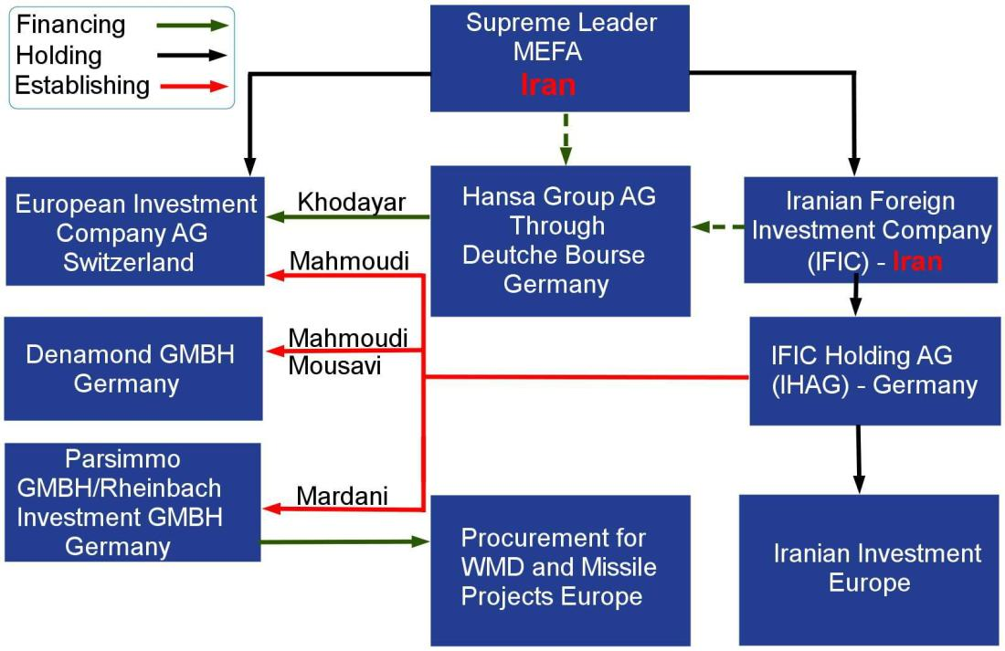 ifmat - IFIC in Europe